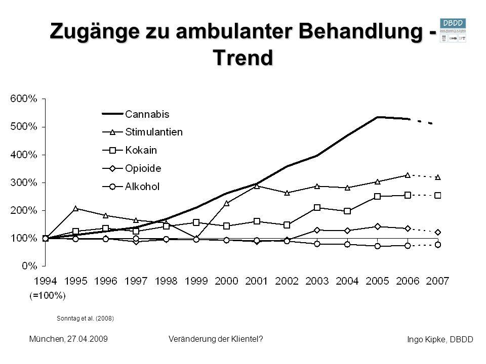 Zugänge zu ambulanter Behandlung - Trend