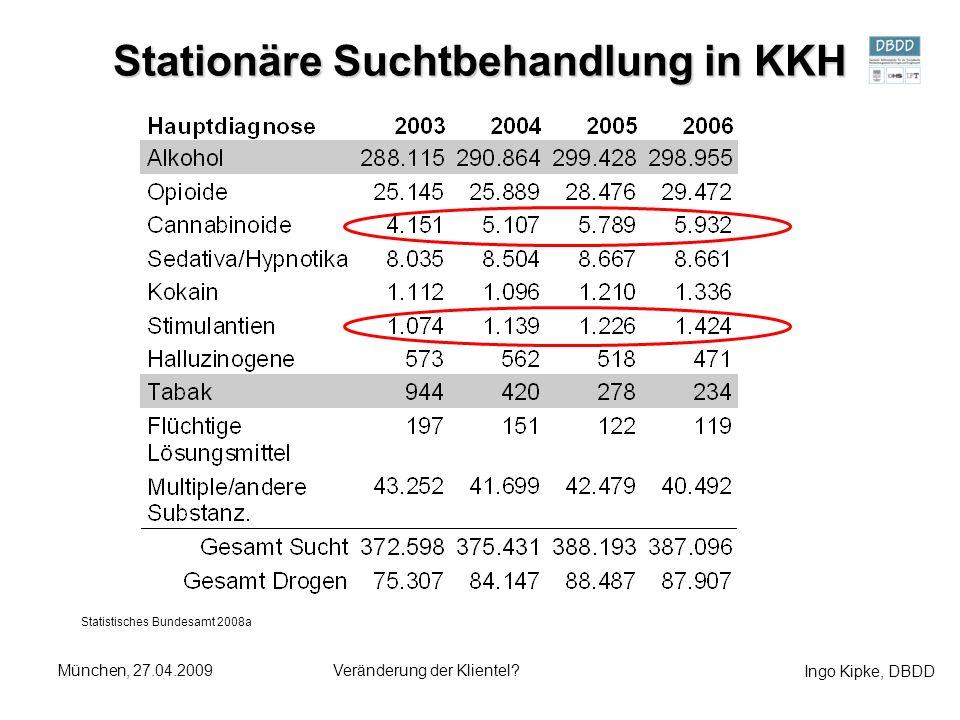 Stationäre Suchtbehandlung in KKH