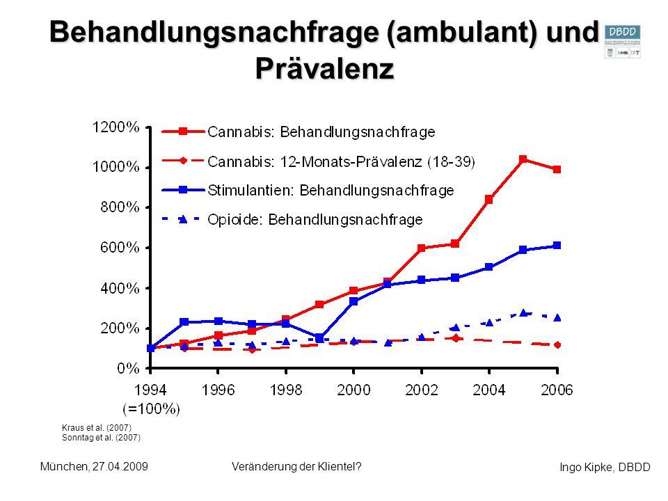 Behandlungsnachfrage (ambulant) und Prävalenz