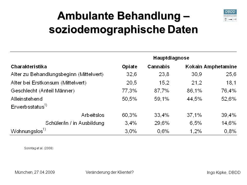 Ambulante Behandlung – soziodemographische Daten