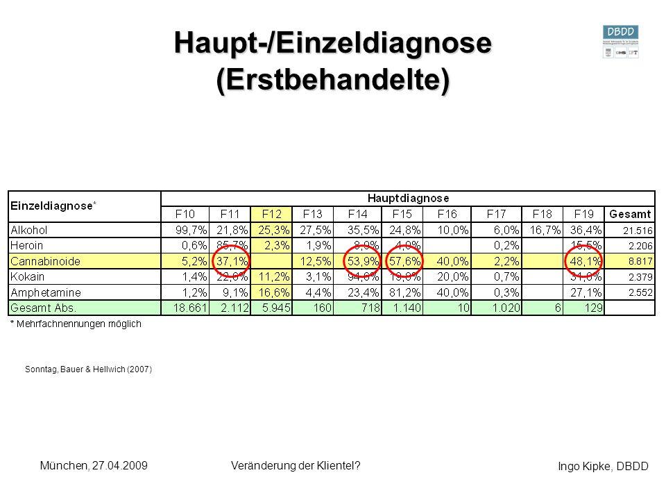 Haupt-/Einzeldiagnose (Erstbehandelte)