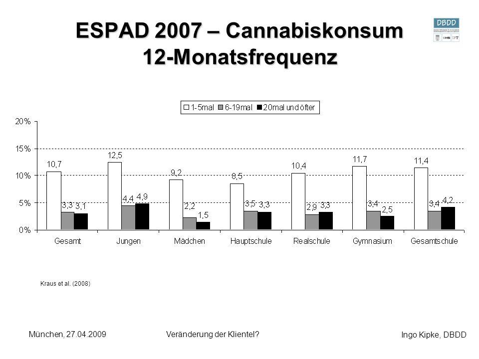 ESPAD 2007 – Cannabiskonsum 12-Monatsfrequenz