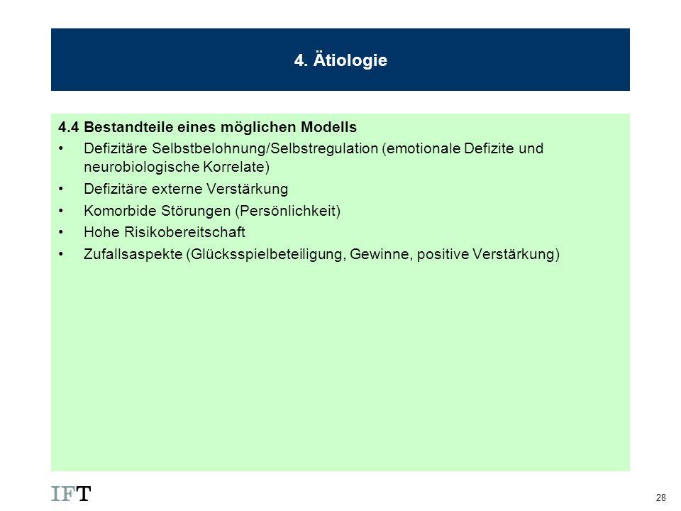 4. Ätiologie 4.4 Bestandteile eines möglichen Modells