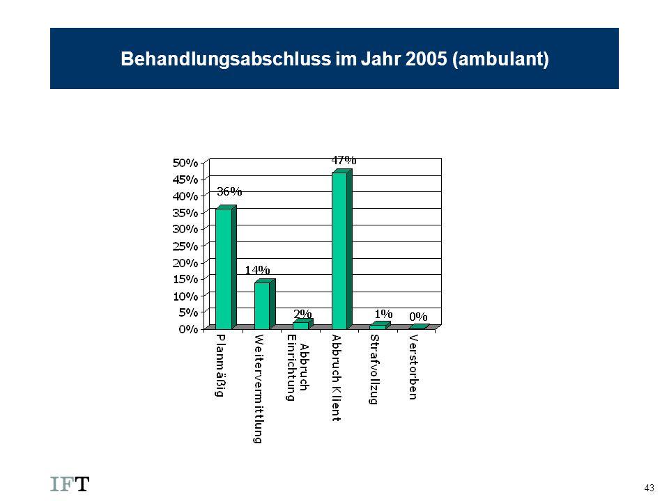 Behandlungsabschluss im Jahr 2005 (ambulant)