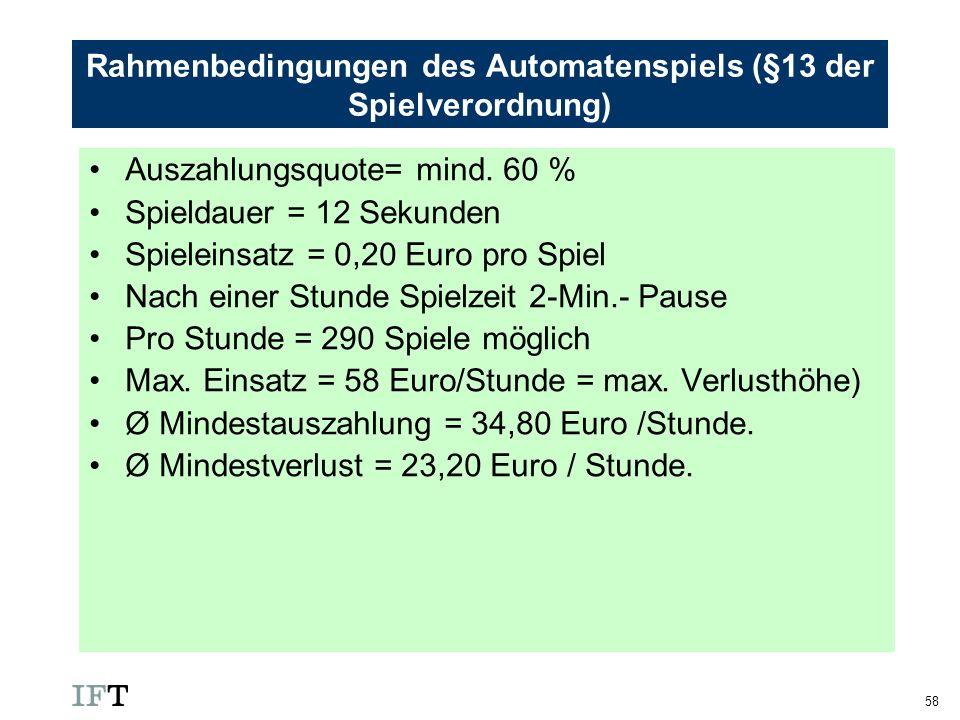 Rahmenbedingungen des Automatenspiels (§13 der Spielverordnung)
