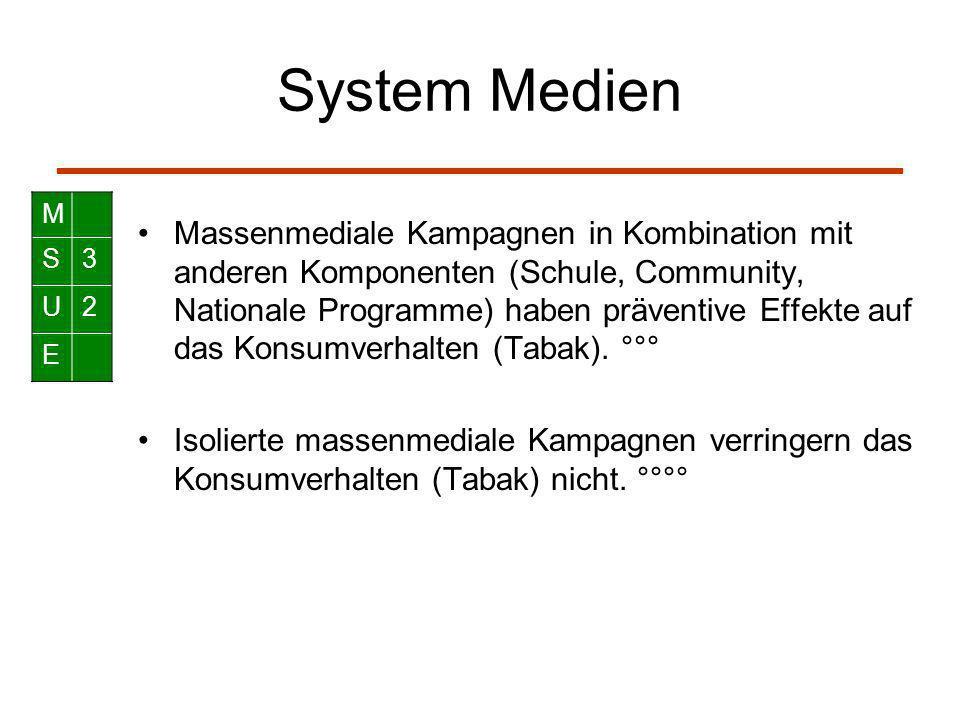 System Medien M. S. 3. U. 2. E.