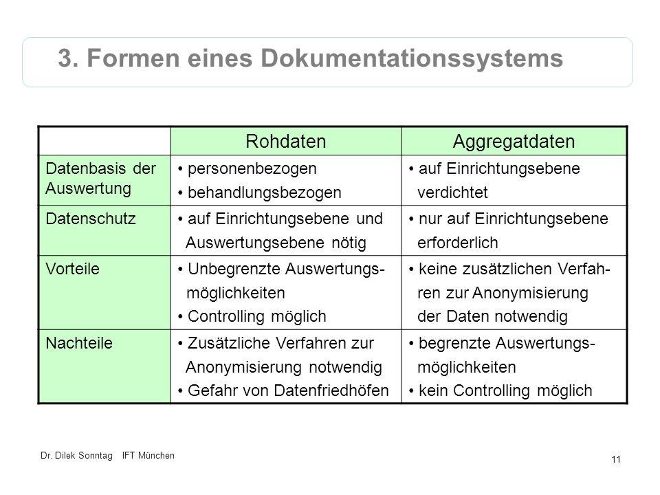 3. Formen eines Dokumentationssystems