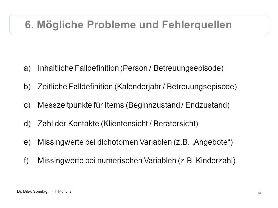 6. Mögliche Probleme und Fehlerquellen