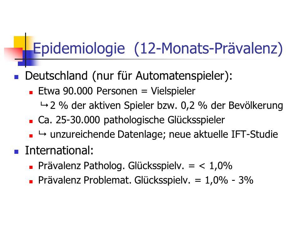 Epidemiologie (12-Monats-Prävalenz)
