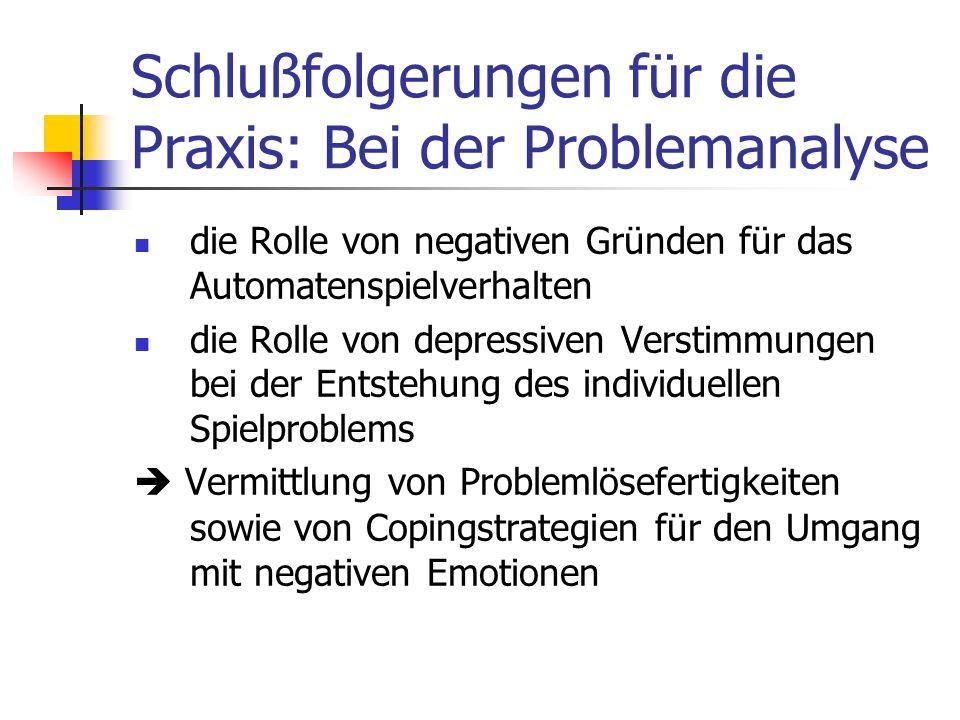 Schlußfolgerungen für die Praxis: Bei der Problemanalyse