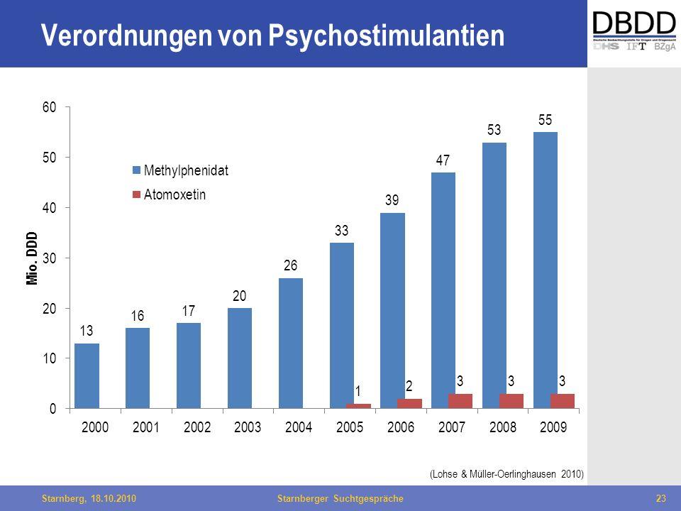 Verordnungen von Psychostimulantien