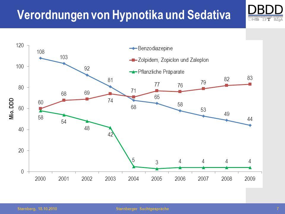 Verordnungen von Hypnotika und Sedativa
