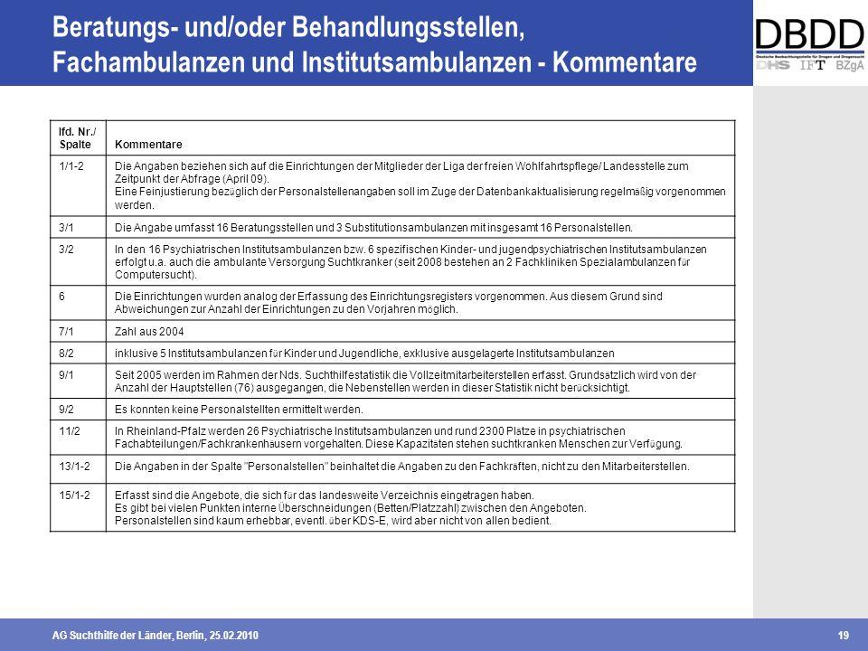 Beratungs- und/oder Behandlungsstellen, Fachambulanzen und Institutsambulanzen - Kommentare