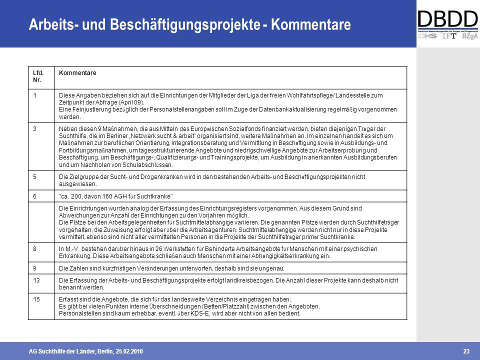Arbeits- und Beschäftigungsprojekte - Kommentare