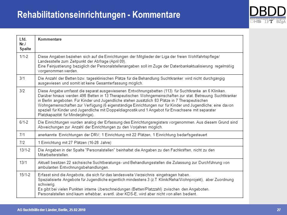 Rehabilitationseinrichtungen - Kommentare