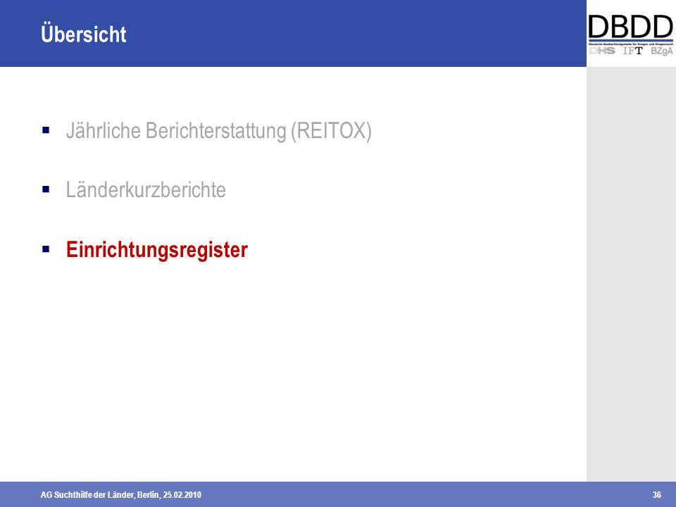 Übersicht Jährliche Berichterstattung (REITOX) Länderkurzberichte Einrichtungsregister