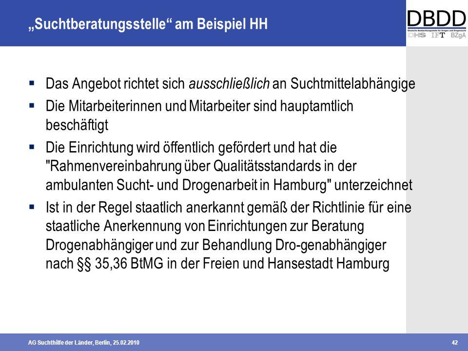 """""""Suchtberatungsstelle am Beispiel HH"""