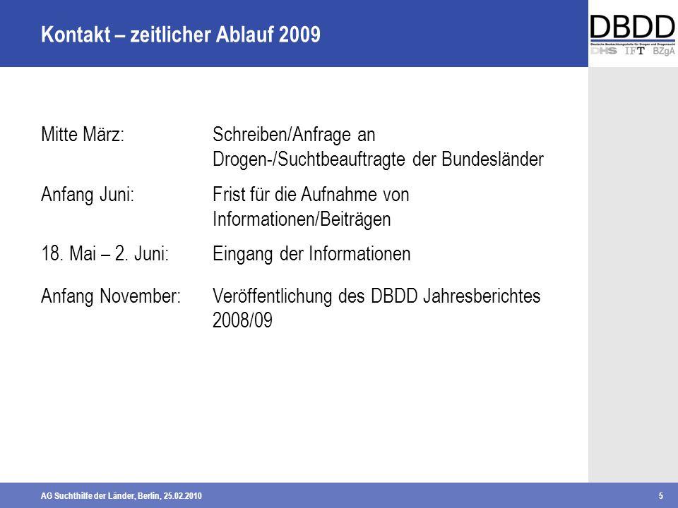 Kontakt – zeitlicher Ablauf 2009