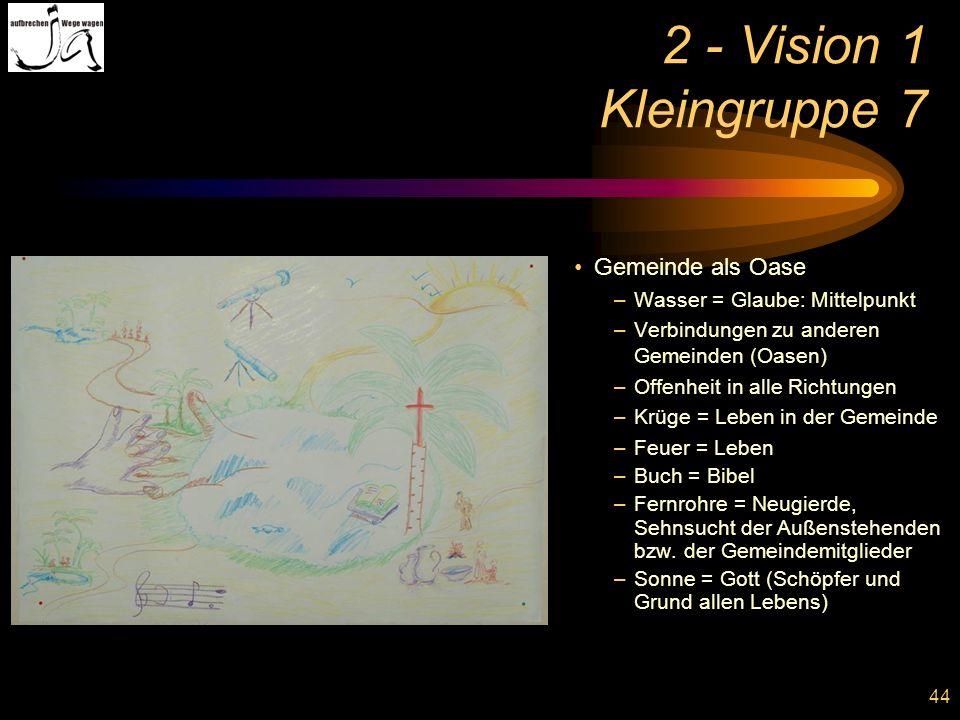 2 - Vision 1 Kleingruppe 7 Gemeinde als Oase