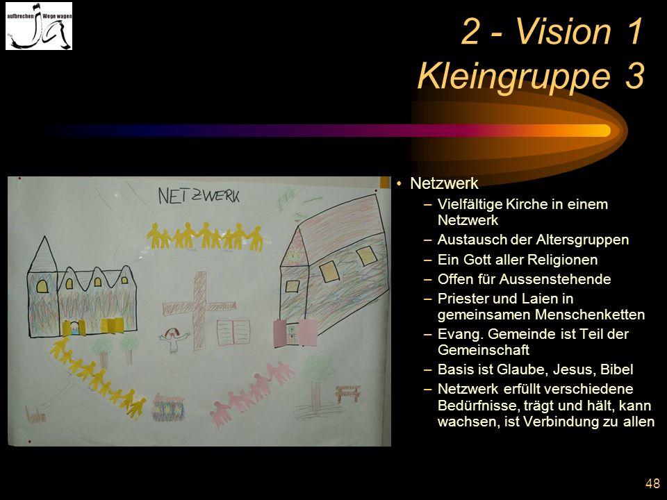 2 - Vision 1 Kleingruppe 3 Netzwerk
