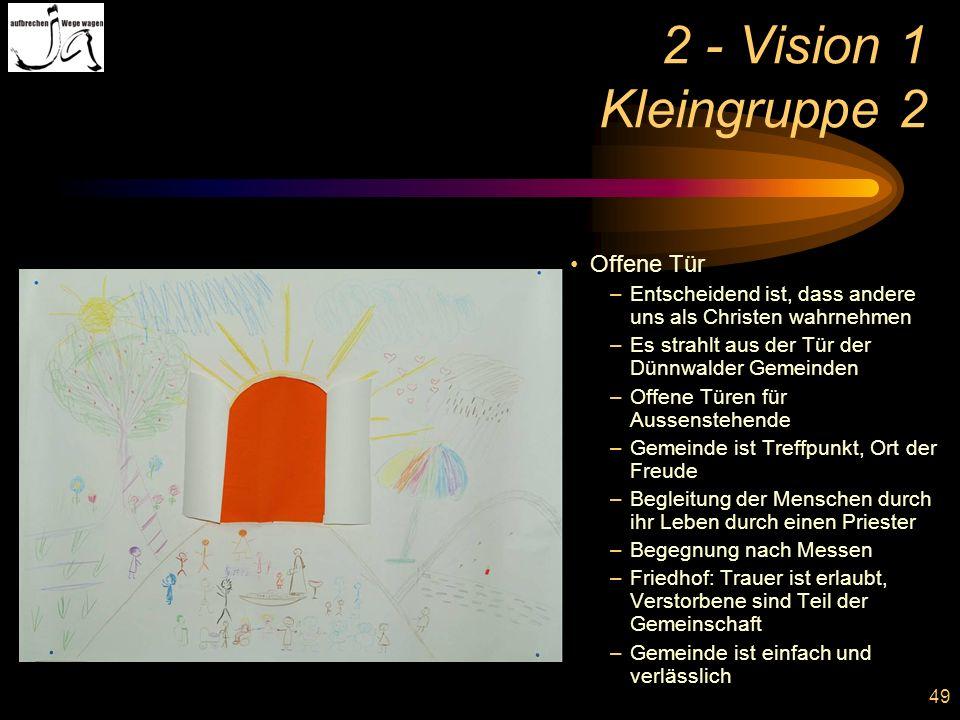 2 - Vision 1 Kleingruppe 2 Offene Tür