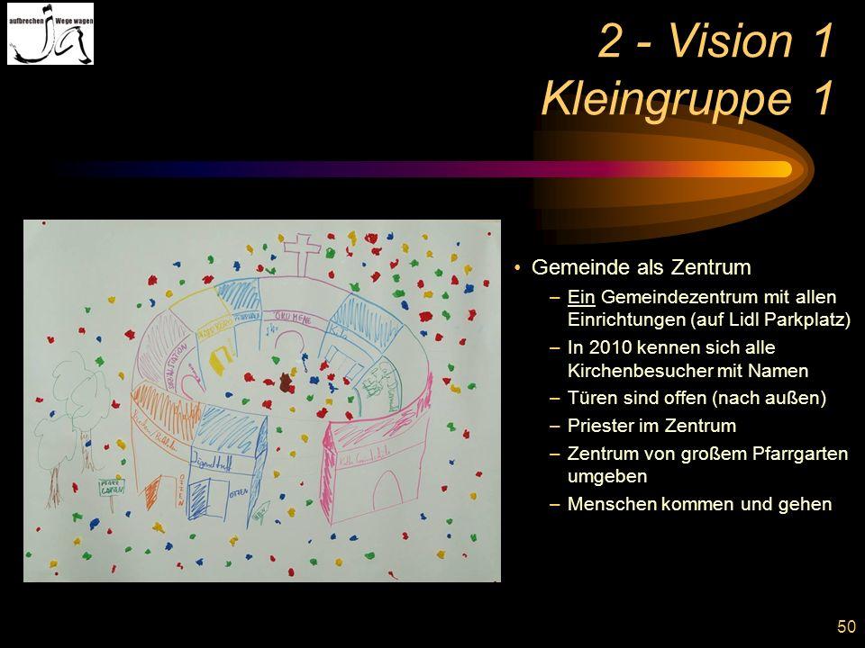 2 - Vision 1 Kleingruppe 1 Gemeinde als Zentrum