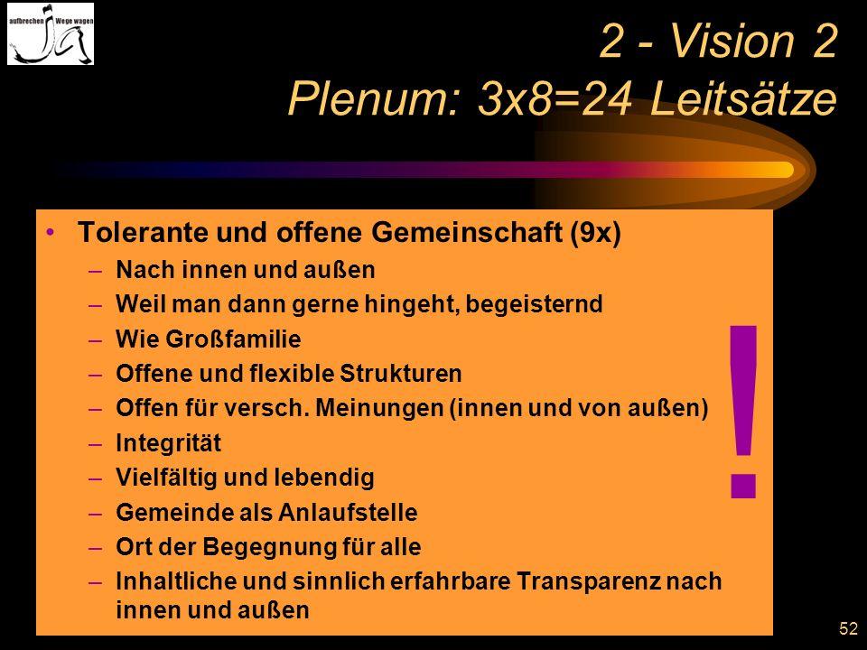 2 - Vision 2 Plenum: 3x8=24 Leitsätze