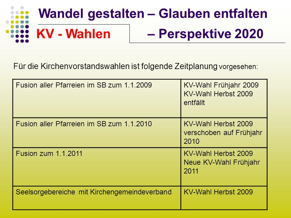 KV - Wahlen Für die Kirchenvorstandswahlen ist folgende Zeitplanung vorgesehen: Fusion aller Pfarreien im SB zum 1.1.2009.