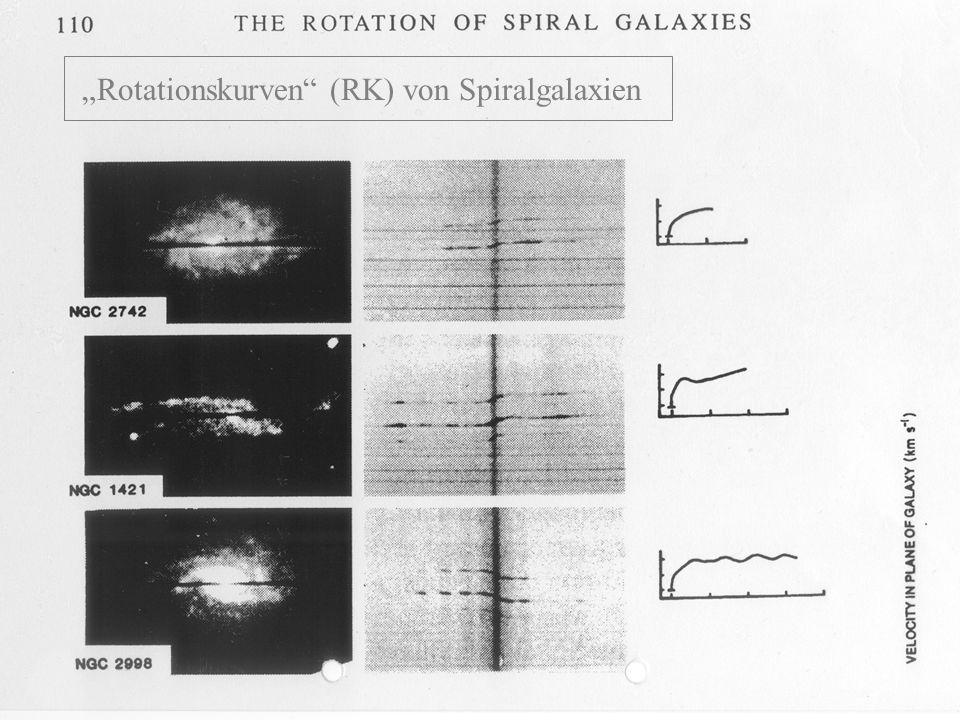 """""""Rotationskurven (RK) von Spiralgalaxien"""