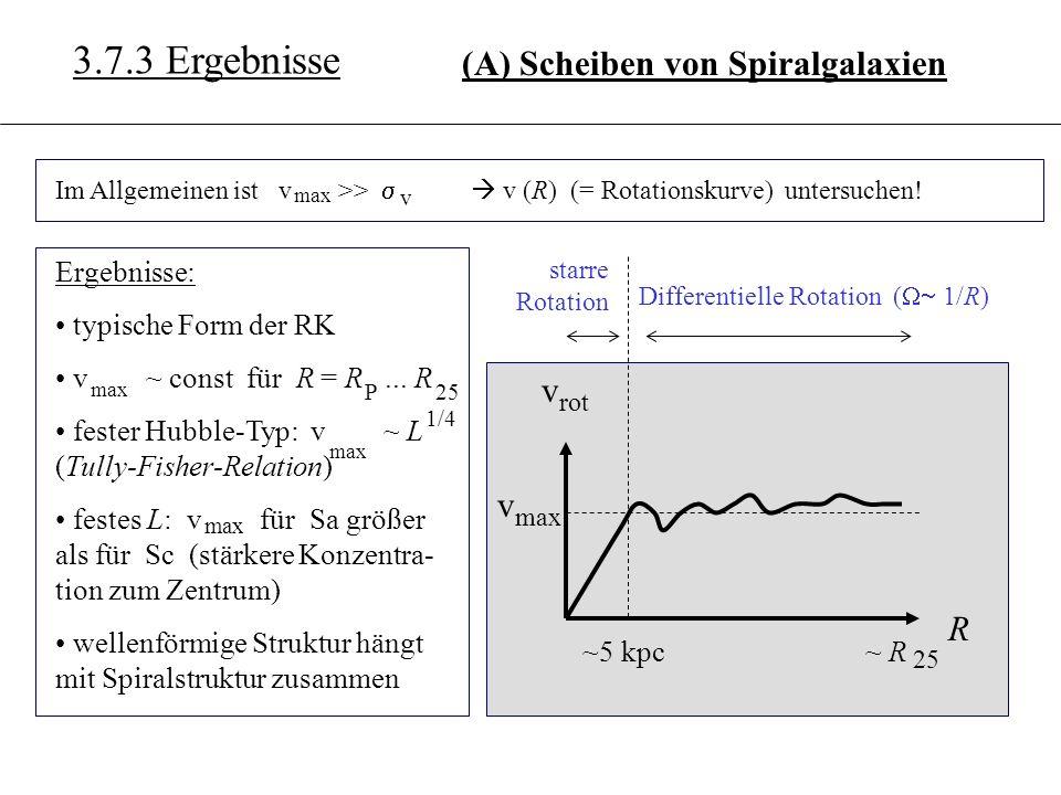 3.6.3 3.7.3 Ergebnisse (A) Scheiben von Spiralgalaxien v v R