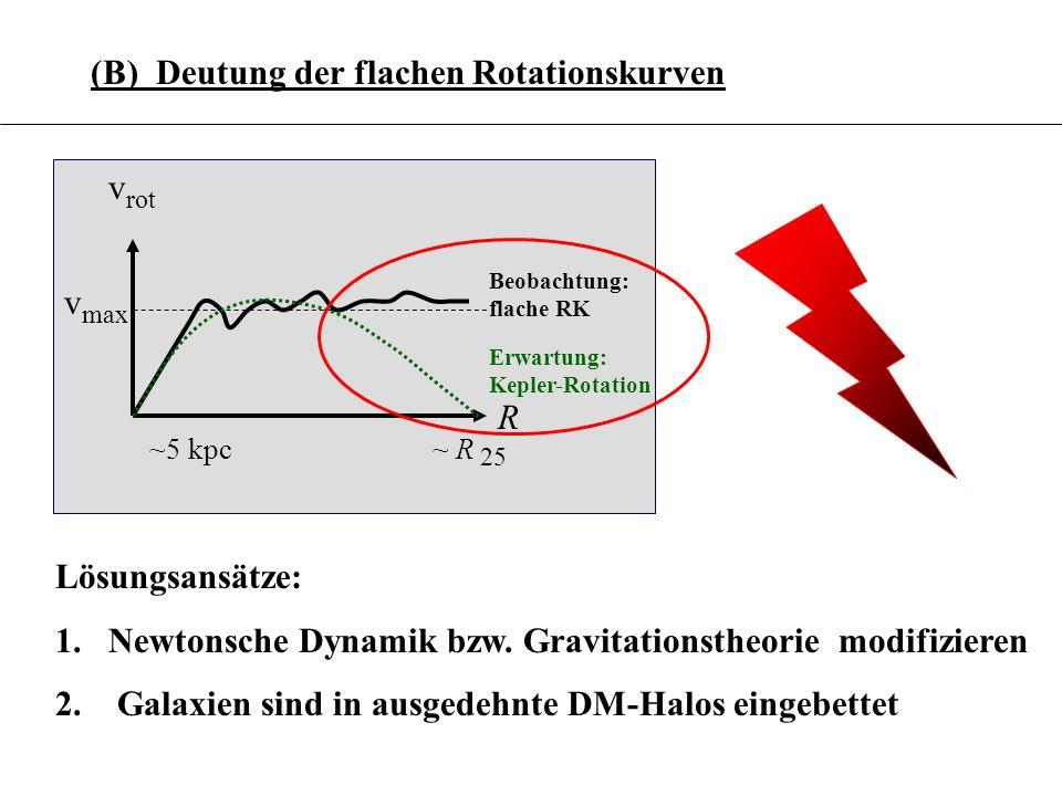 3.6.8 (B) Deutung der flachen Rotationskurven v v R Lösungsansätze:
