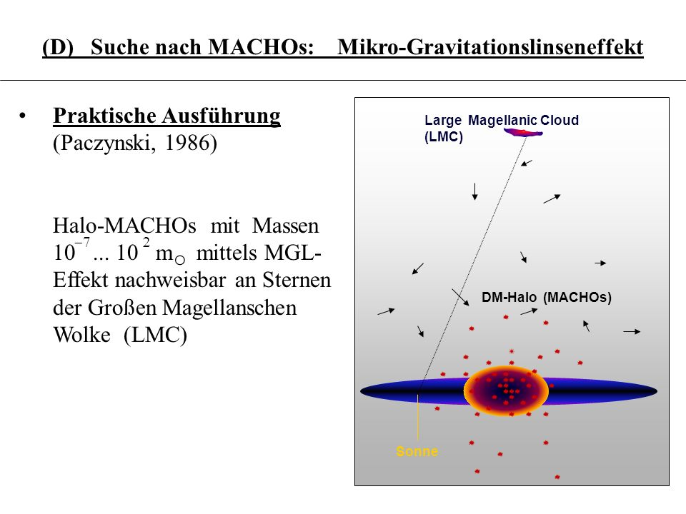 (D) Suche nach MACHOs: Mikro-Gravitationslinseneffekt