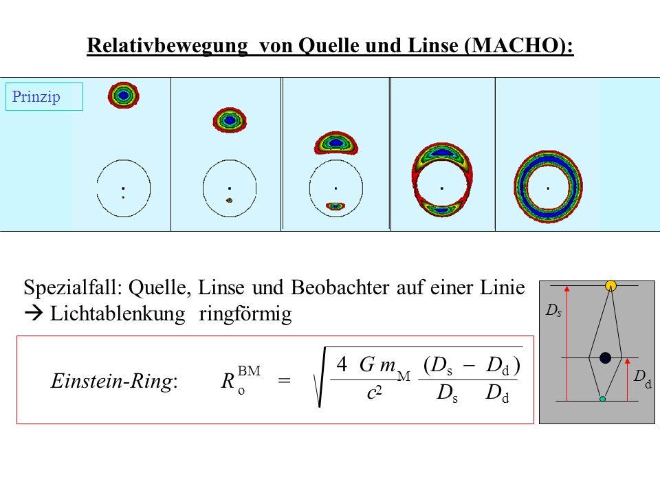 Relativbewegung von Quelle und Linse (MACHO):