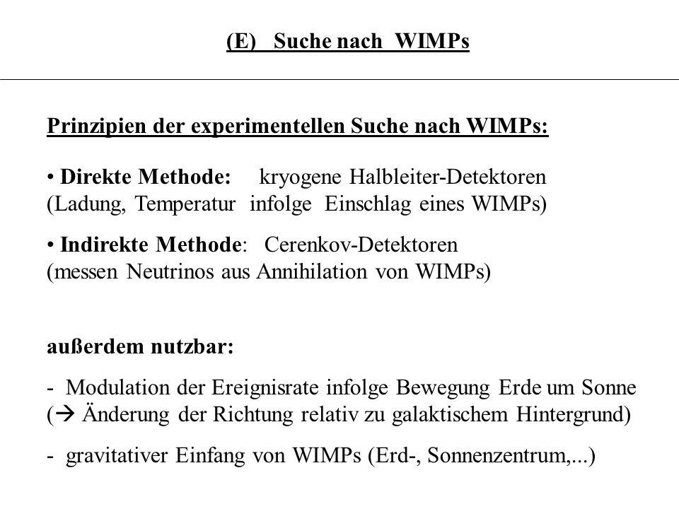 (E) Suche nach WIMPs3.6.21. Prinzipien der experimentellen Suche nach WIMPs: