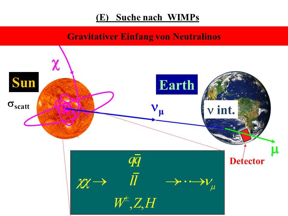 Neutralino annihilations in Sun → neutrinos