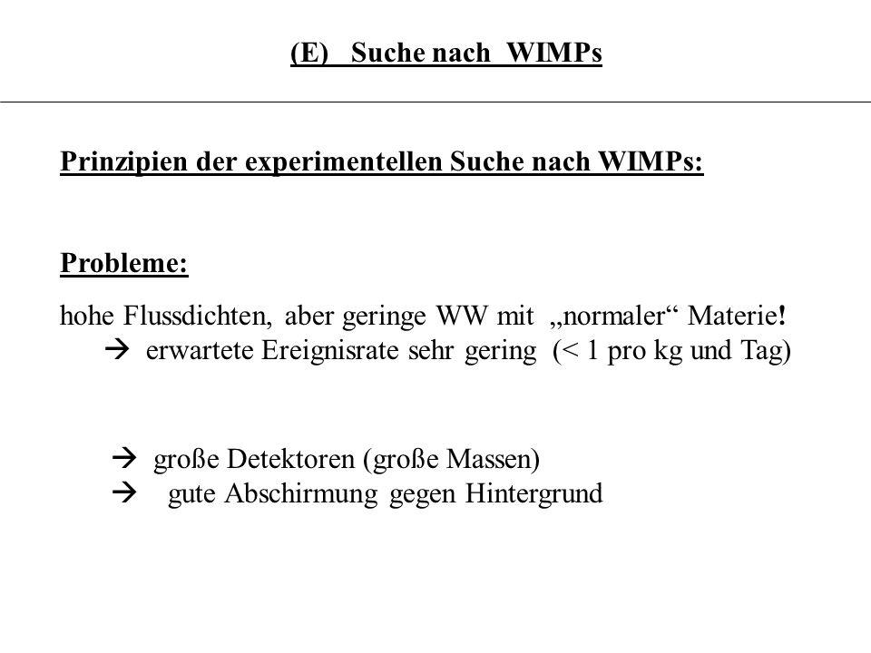 (E) Suche nach WIMPs 3.6.21. Prinzipien der experimentellen Suche nach WIMPs: Probleme: