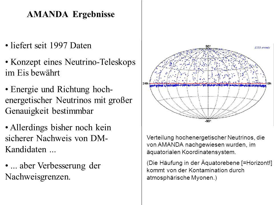 3.6.26 AMANDA Ergebnisse liefert seit 1997 Daten