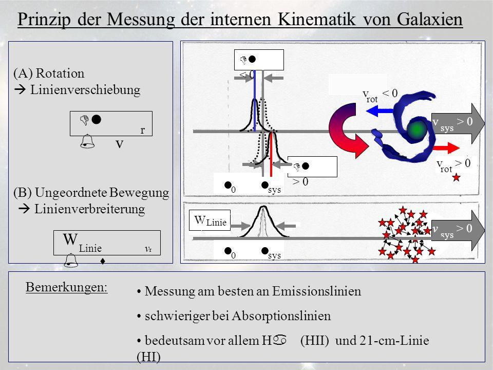 3.6.1 Prinzip der Messung der internen Kinematik von Galaxien Dl % v