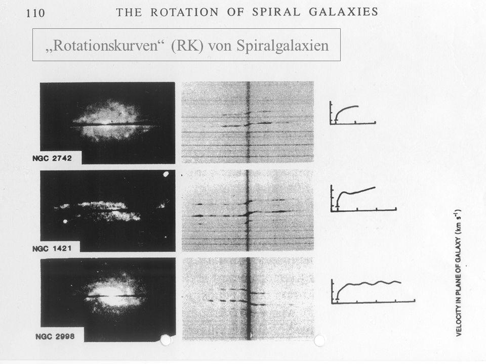 """3.6.2 """"Rotationskurven (RK) von Spiralgalaxien"""