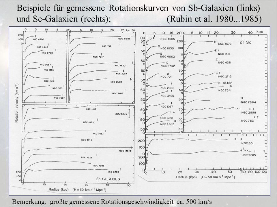 Beispiele für gemessene Rotationskurven von Sb-Galaxien (links) und Sc-Galaxien (rechts); (Rubin et al. 1980...1985)