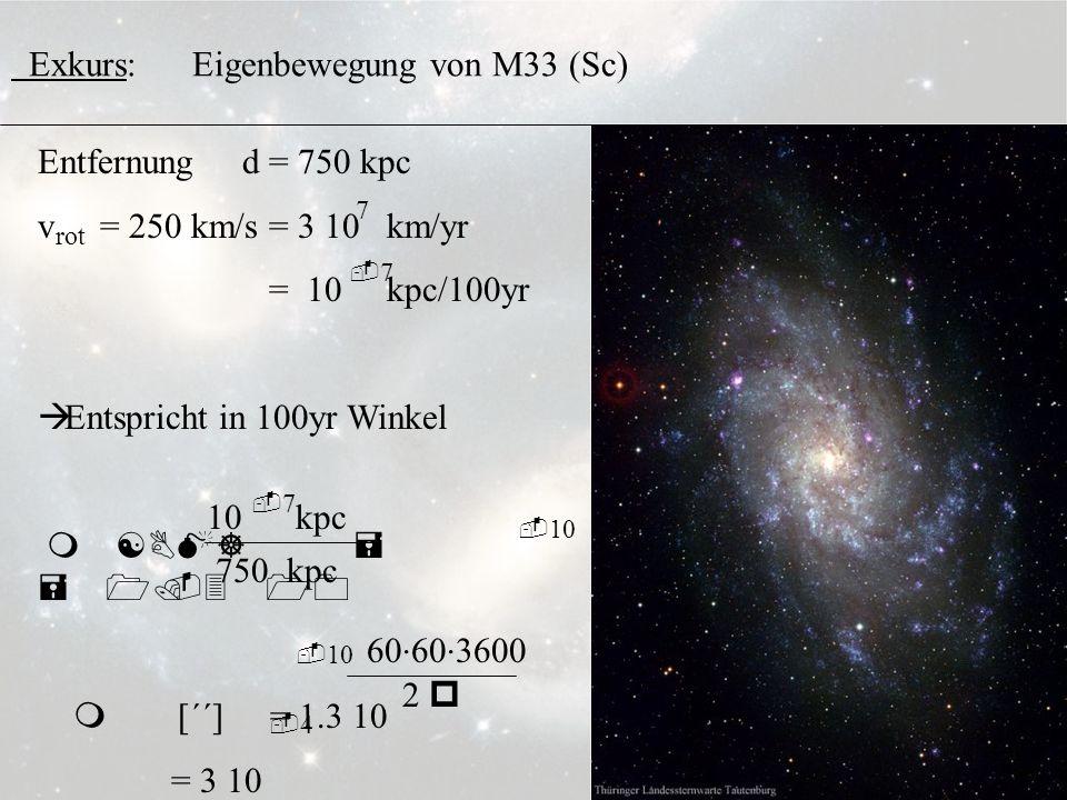 3.6.4 Exkurs: Eigenbewegung von M33 (Sc) Entfernung d = 750 kpc