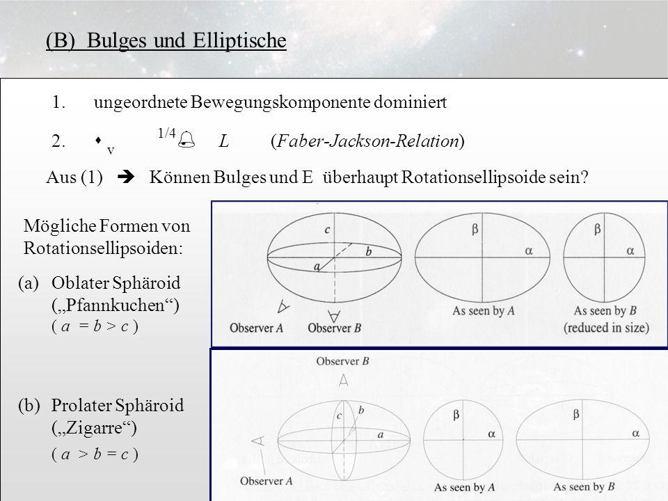 3.6.5 (B) Bulges und Elliptische