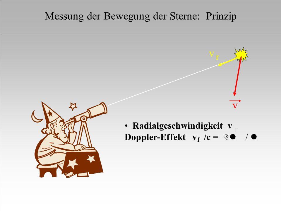 Messung der Bewegung der Sterne: Prinzip