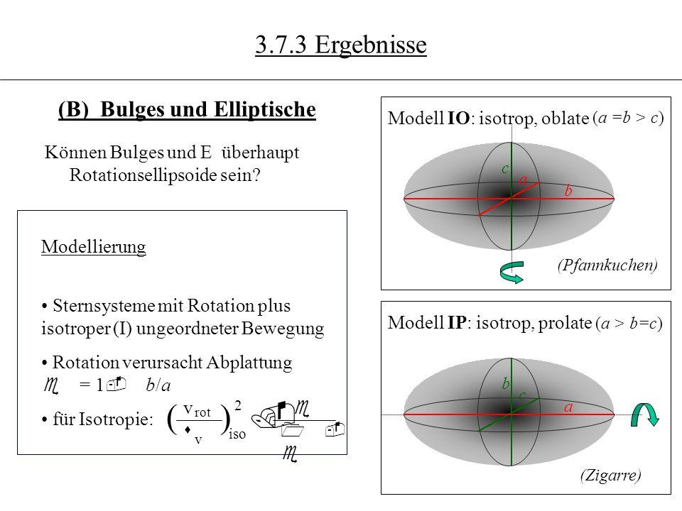 ( ) . 3.6.5 3.6.6 3.7.3 Ergebnisse (B) Bulges und Elliptische
