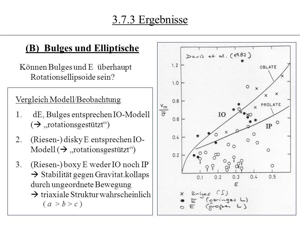3.6.5 3.7.3 Ergebnisse (B) Bulges und Elliptische