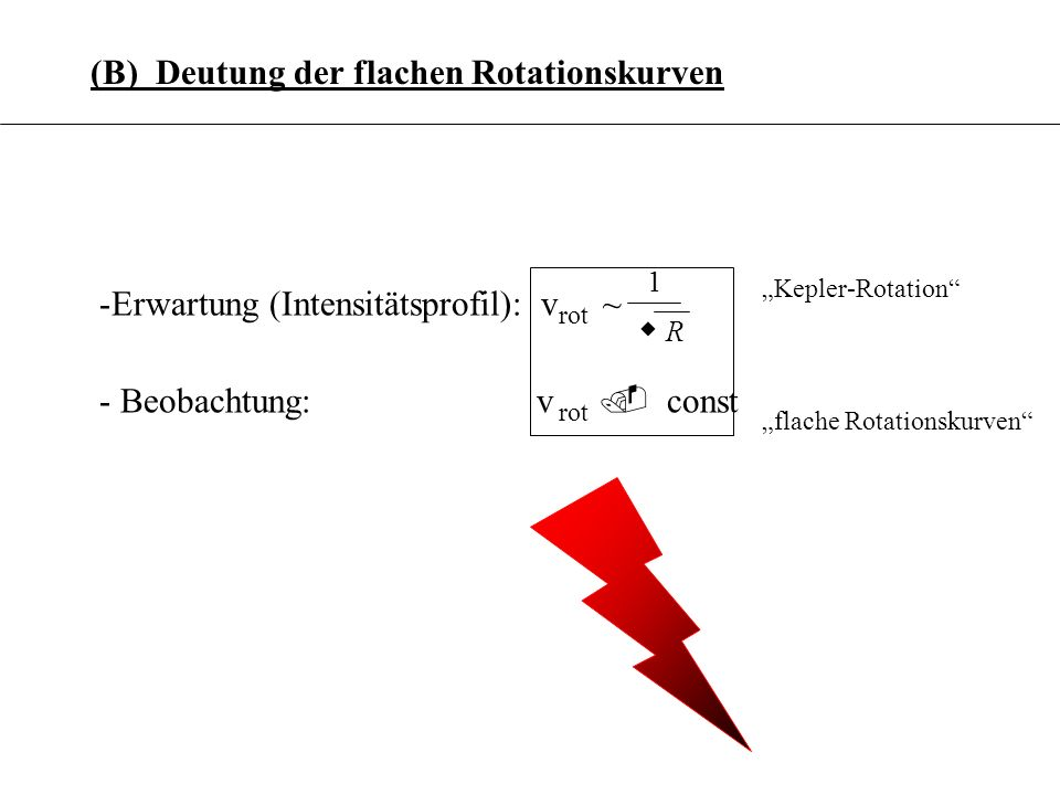 3.6.8 (B) Deutung der flachen Rotationskurven