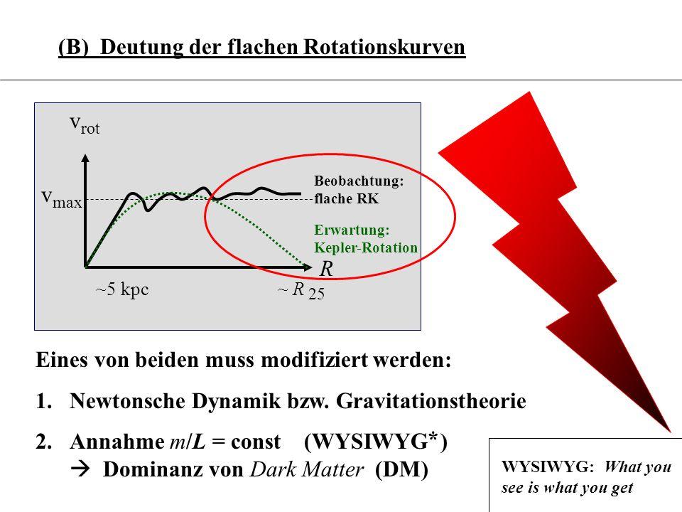 3.6.8 (B) Deutung der flachen Rotationskurven v v R