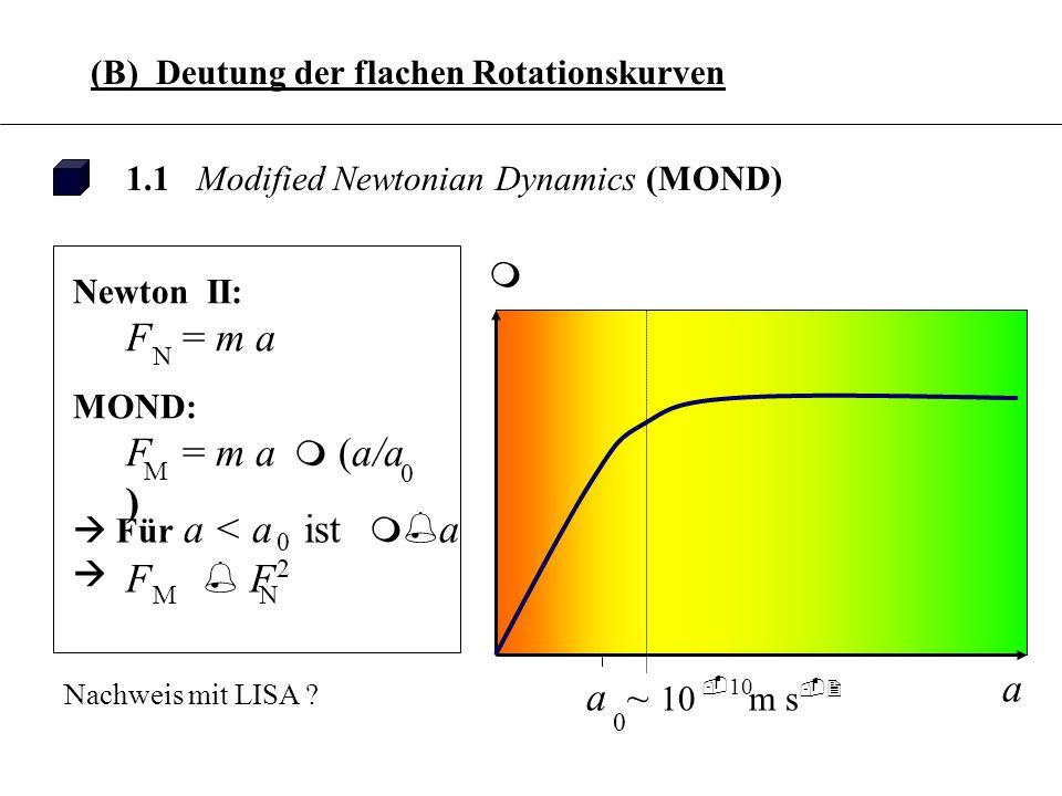 3.6.8 a a ~ 10 m s (B) Deutung der flachen Rotationskurven