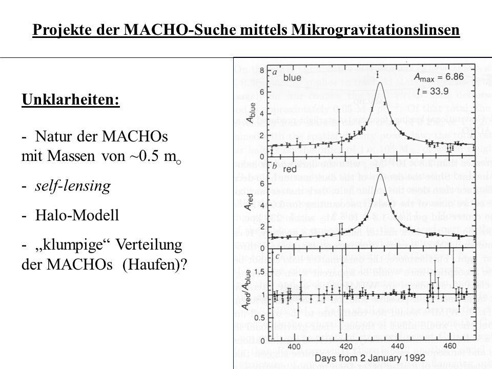 Projekte der MACHO-Suche mittels Mikrogravitationslinsen