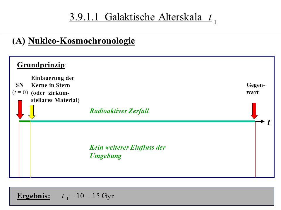 (A) Nukleo-Kosmochronologie